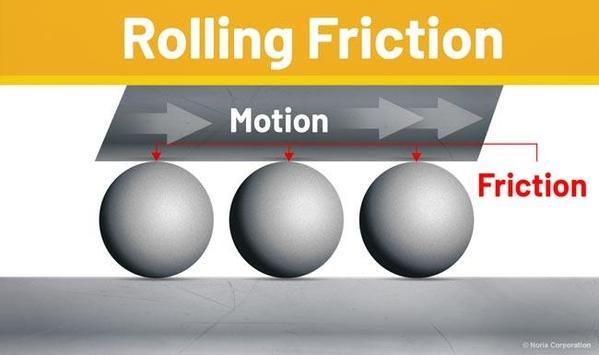 4e4150cc-859c-4c5a-a4d0-bdc2ec0e66e3_rolling-friction_extra_large